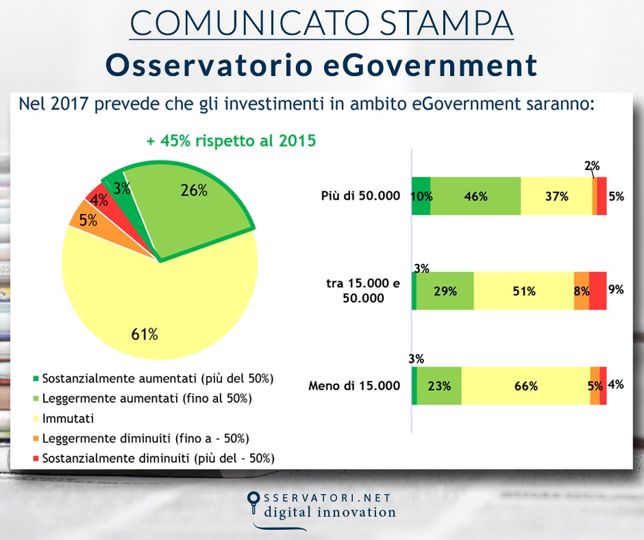 Government: uno, nessuno, centomila